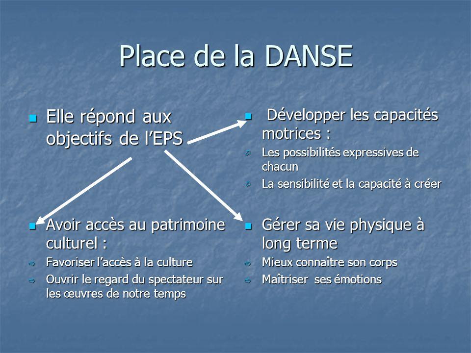 Place de la DANSE Elle répond aux objectifs de lEPS Elle répond aux objectifs de lEPS Développer les capacités motrices : Développer les capacités mot