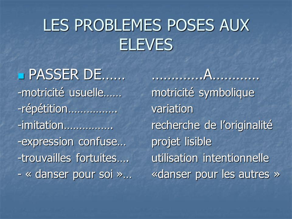 LES PROBLEMES POSES AUX ELEVES PASSER DE…… PASSER DE…… -motricité usuelle…… -répétition…………….-imitation……………. -expression confuse… -trouvailles fortui