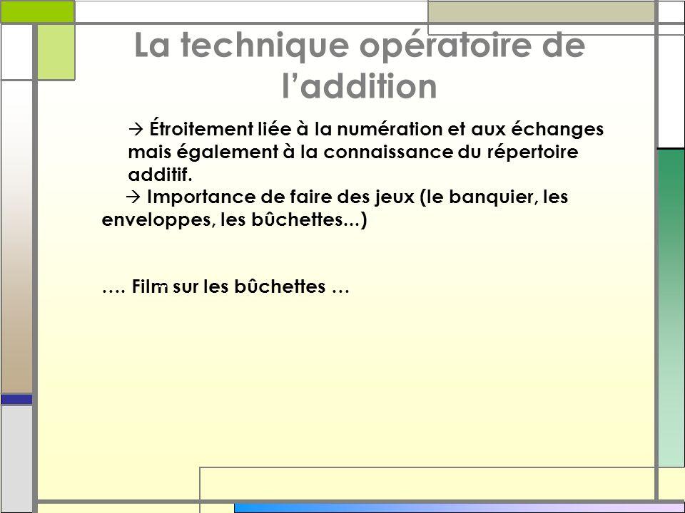 La technique opératoire de laddition Étroitement liée à la numération et aux échanges mais également à la connaissance du répertoire additif. Importan