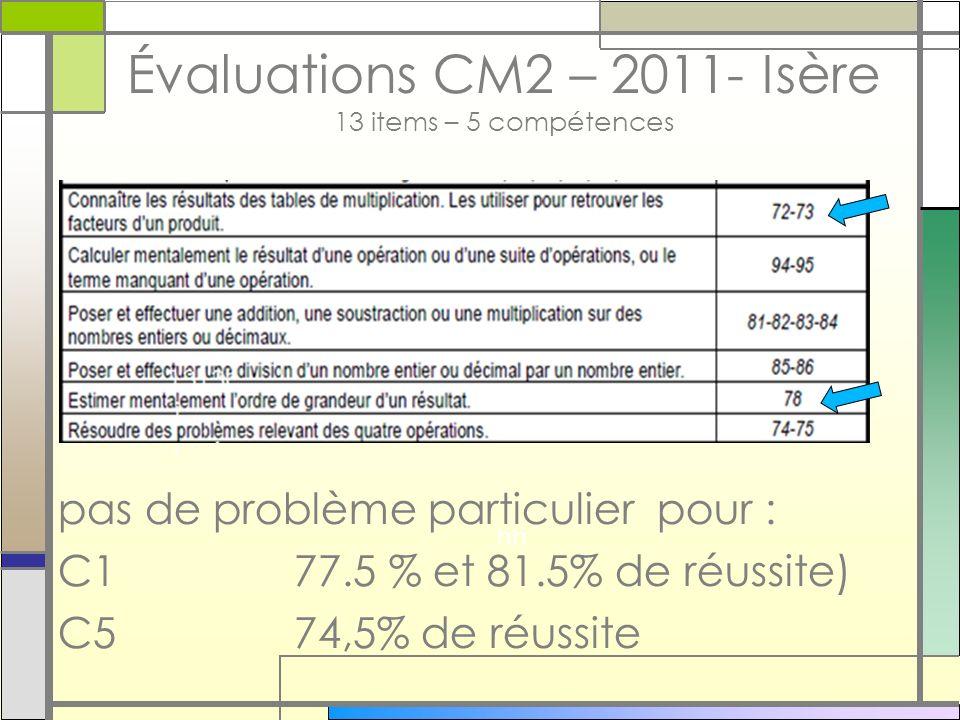 Évaluations CM2 – 2011- Isère 13 items – 5 compétences pas de problème particulier pour : C1 77.5 % et 81.5% de réussite) C5 74,5% de réussite 1313i j