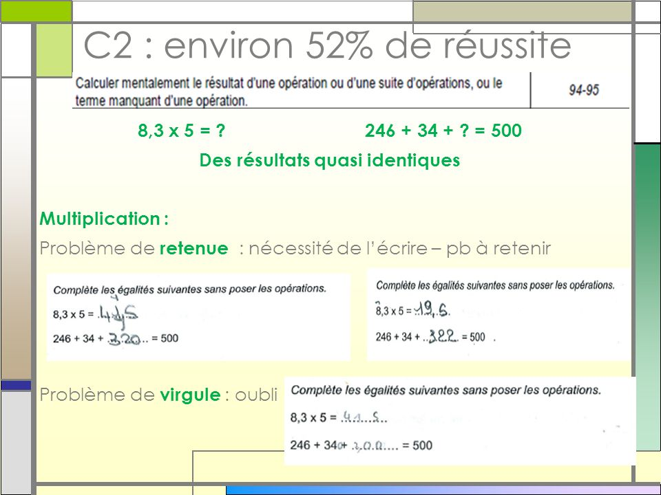 C2 : environ 52% de réussite 8,3 x 5 = ?246 + 34 + ? = 500 Des résultats quasi identiques Multiplication : Problème de retenue : nécessité de lécrire