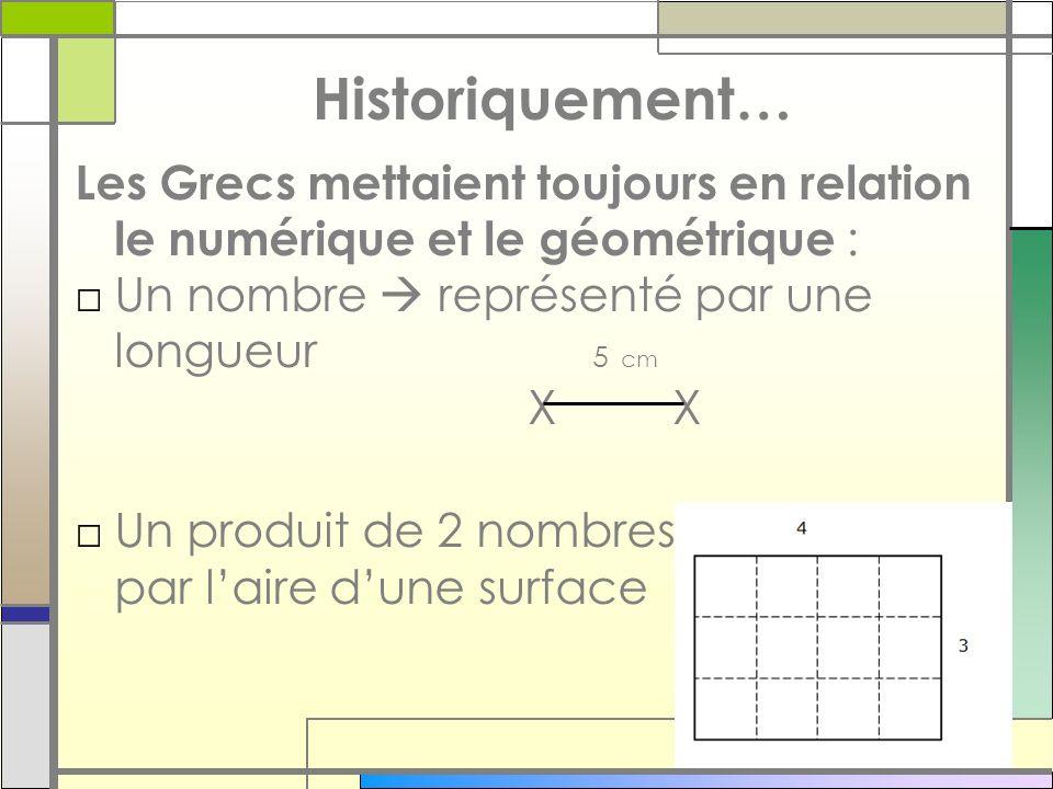Historiquement… Les Grecs mettaient toujours en relation le numérique et le géométrique : Un nombre représenté par une longueur 5 cm X X Un produit de