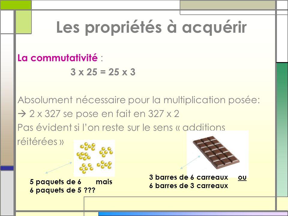 Les propriétés à acquérir La commutativité : 3 x 25 = 25 x 3 Absolument nécessaire pour la multiplication posée: 2 x 327 se pose en fait en 327 x 2 Pa