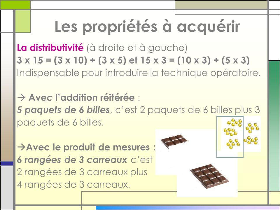 Les propriétés à acquérir La distributivité (à droite et à gauche) 3 x 15 = (3 x 10) + (3 x 5) et 15 x 3 = (10 x 3) + (5 x 3) Indispensable pour intro
