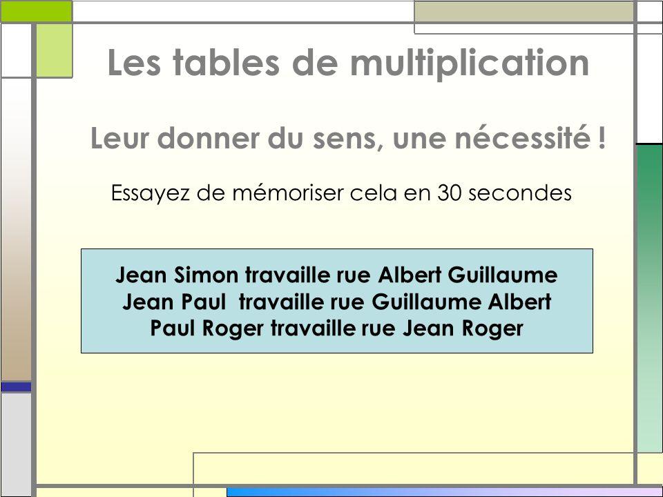 Les tables de multiplication Leur donner du sens, une nécessité ! Jean Simon travaille rue Albert Guillaume Jean Paul travaille rue Guillaume Albert P