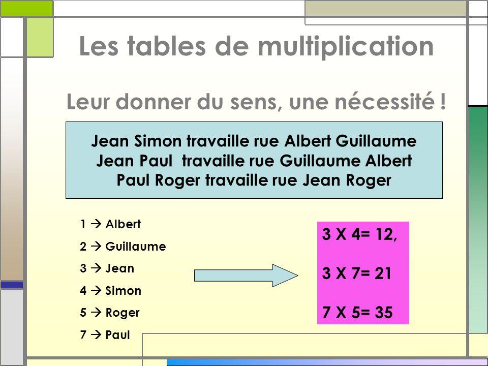 Les tables de multiplication Leur donner du sens, une nécessité ! 3 X 4= 12, 3 X 7= 21 7 X 5= 35 1 Albert 2 Guillaume 3 Jean 4 Simon 5 Roger 7 Paul Je