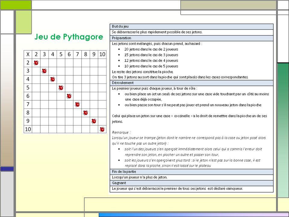 Jeu de Pythagore