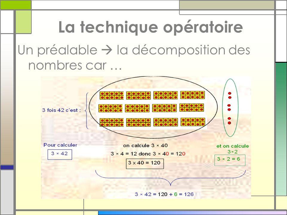 La technique opératoire Un préalable la décomposition des nombres car …