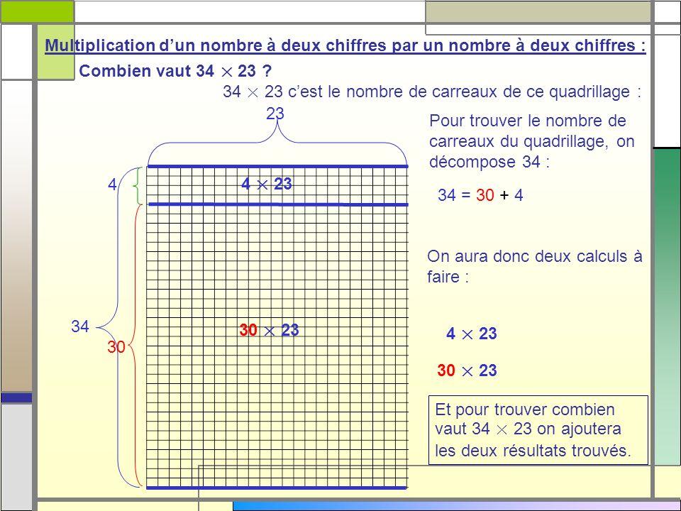 Multiplication dun nombre à deux chiffres par un nombre à deux chiffres : Combien vaut 34 × 23 ? 34 × 23 cest le nombre de carreaux de ce quadrillage