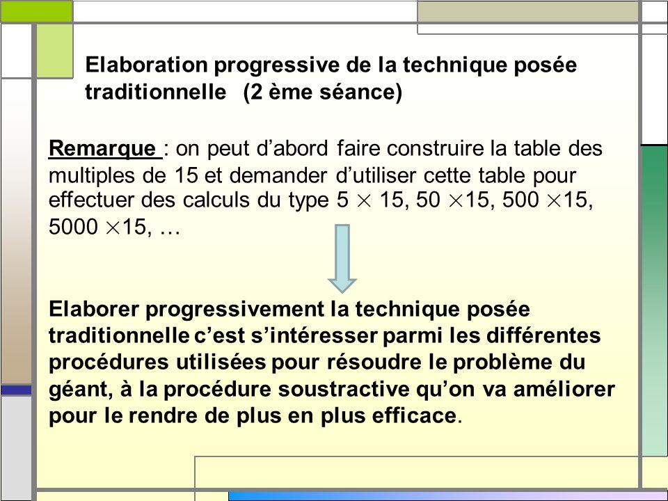 Elaboration progressive de la technique posée traditionnelle (2 ème séance) Remarque : on peut dabord faire construire la table des multiples de 15 et