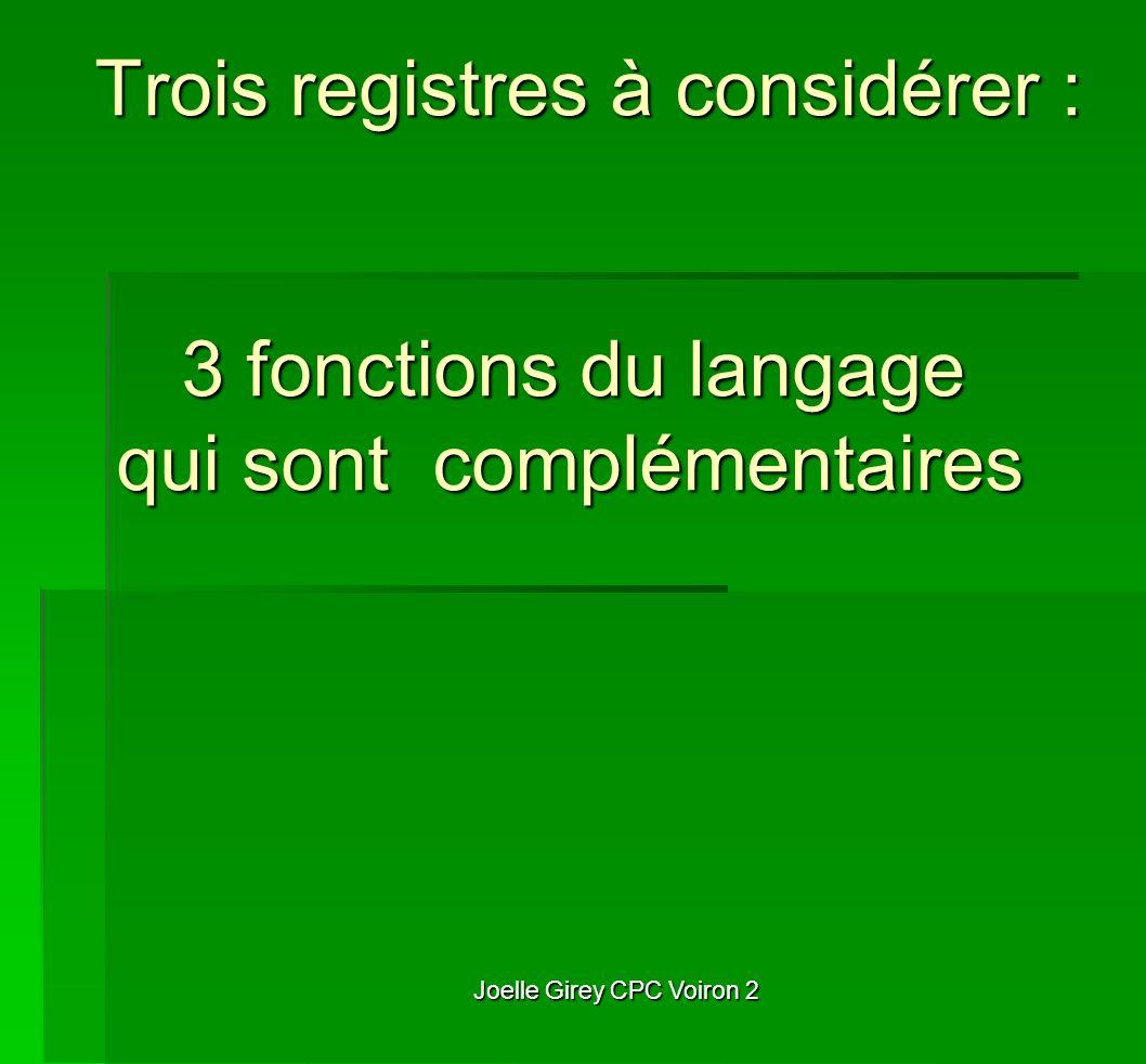 Joelle Girey CPC Voiron 2 Trois registres à considérer : 3 fonctions du langage qui sont complémentaires