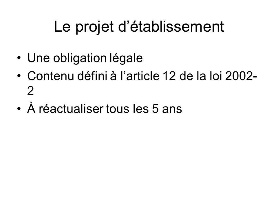 Le projet détablissement Une obligation légale Contenu défini à larticle 12 de la loi 2002- 2 À réactualiser tous les 5 ans