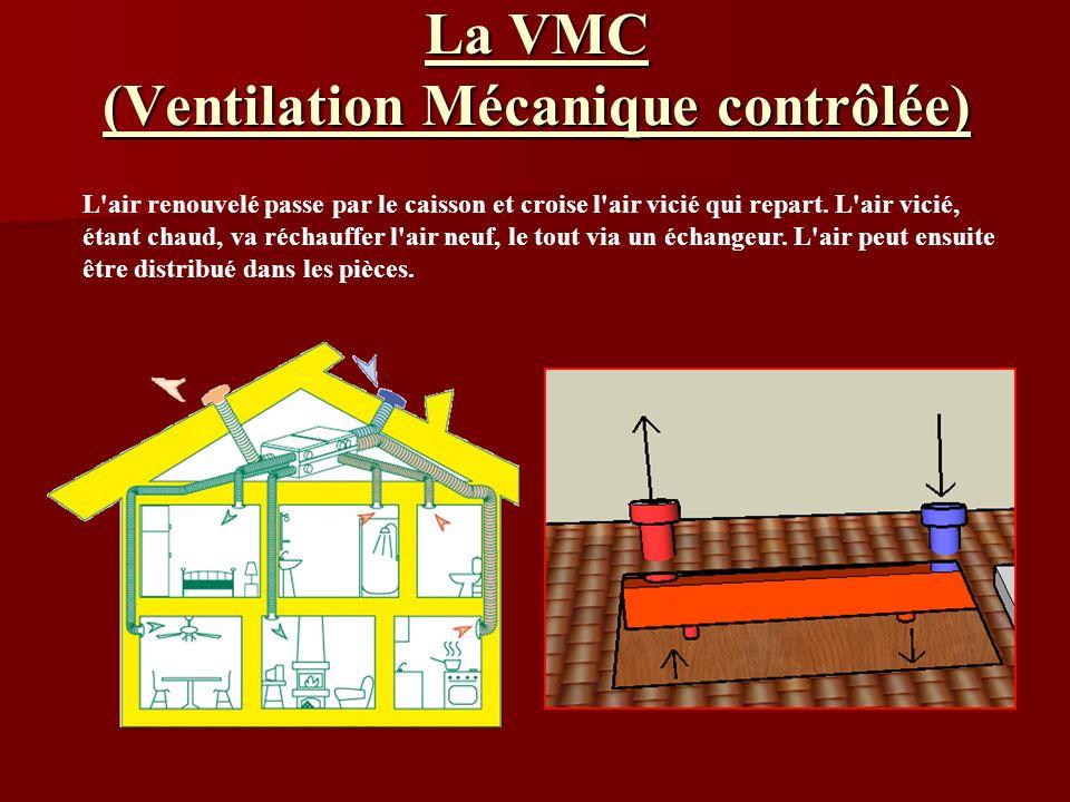 La VMC (Ventilation Mécanique contrôlée) L'air renouvelé passe par le caisson et croise l'air vicié qui repart. L'air vicié, étant chaud, va réchauffe