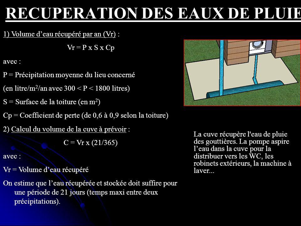 RECUPERATION DES EAUX DE PLUIE 1) Volume deau récupéré par an (Vr) : Vr = P x S x Cp avec : P = Précipitation moyenne du lieu concerné (en litre/m 2 /