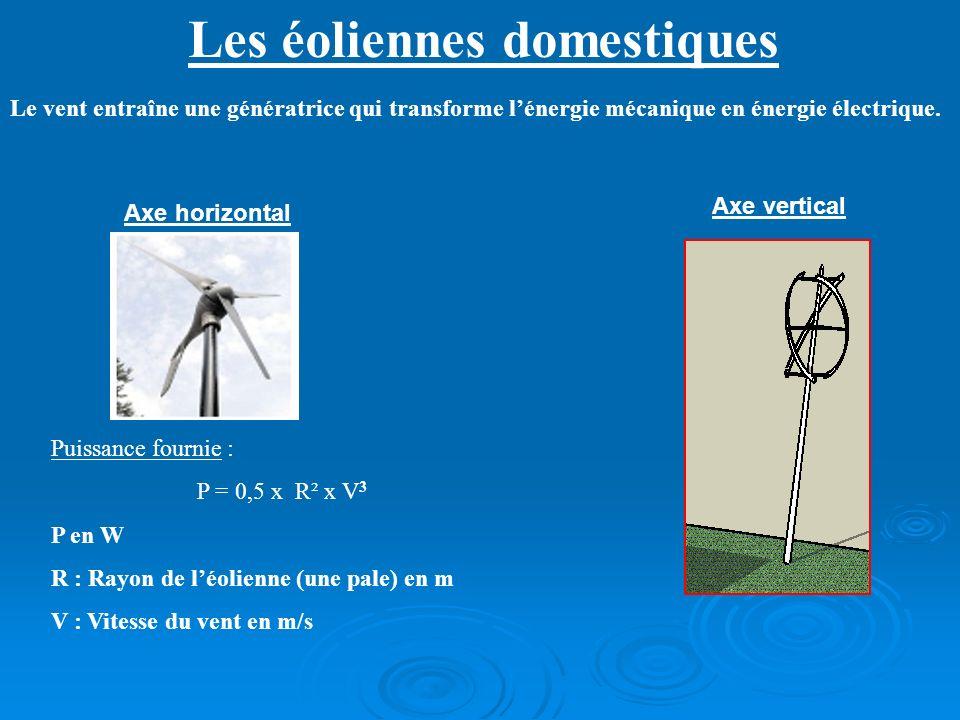 Puissance fournie : P = 0,5 x R² x V 3 P en W R : Rayon de léolienne (une pale) en m V : Vitesse du vent en m/s Les éoliennes domestiques Axe horizont