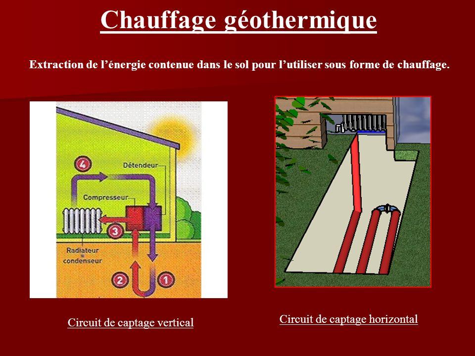 Chauffage géothermique Extraction de lénergie contenue dans le sol pour lutiliser sous forme de chauffage. Circuit de captage vertical Circuit de capt