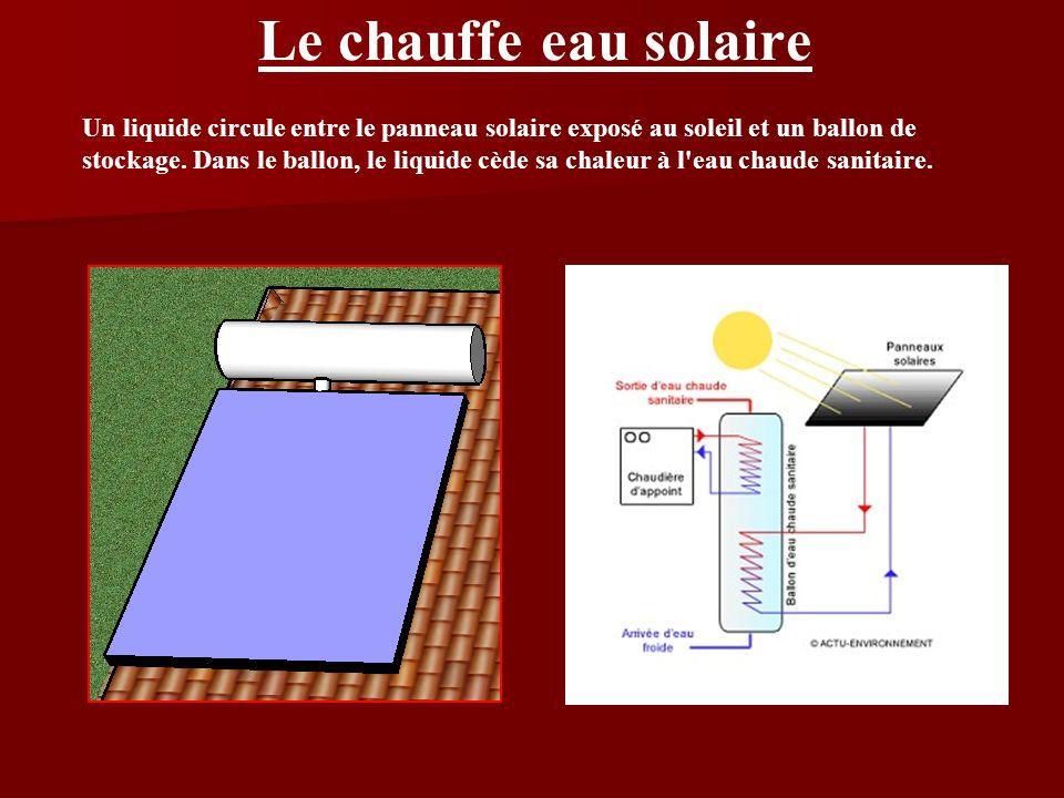 Le chauffe eau solaire Un liquide circule entre le panneau solaire exposé au soleil et un ballon de stockage. Dans le ballon, le liquide cède sa chale