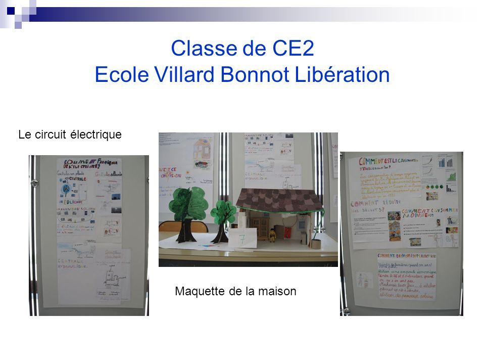 Classe de CE2 Ecole Villard Bonnot Libération Maquette de la maison Le circuit électrique