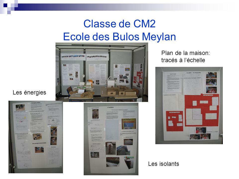Classe de CM2 Ecole des Bulos Meylan Plan de la maison: tracés à léchelle Les énergies Les isolants