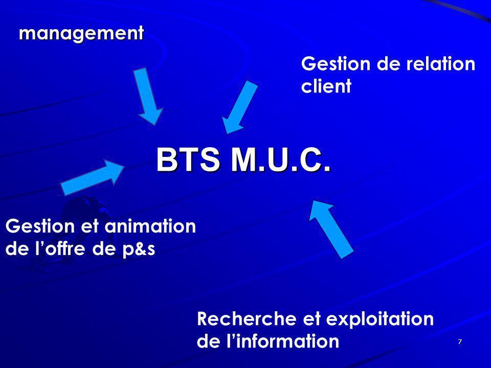 7 management Gestion de relation client Gestion et animation de loffre de p&s Recherche et exploitation de linformation BTS M.U.C.