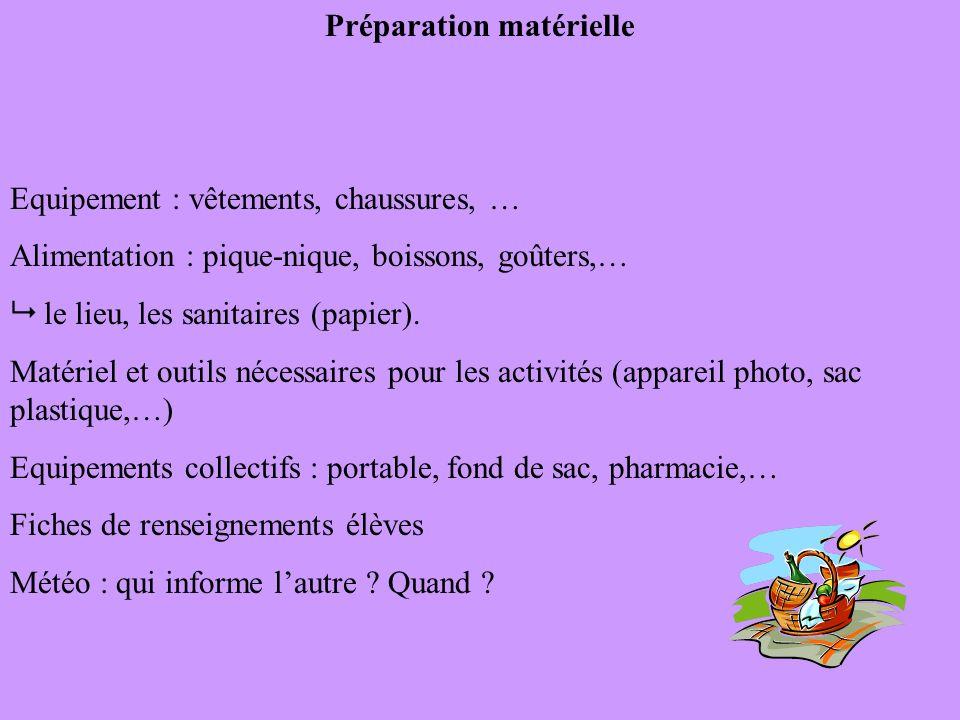 Préparation matérielle Equipement : vêtements, chaussures, … Alimentation : pique-nique, boissons, goûters,… le lieu, les sanitaires (papier).