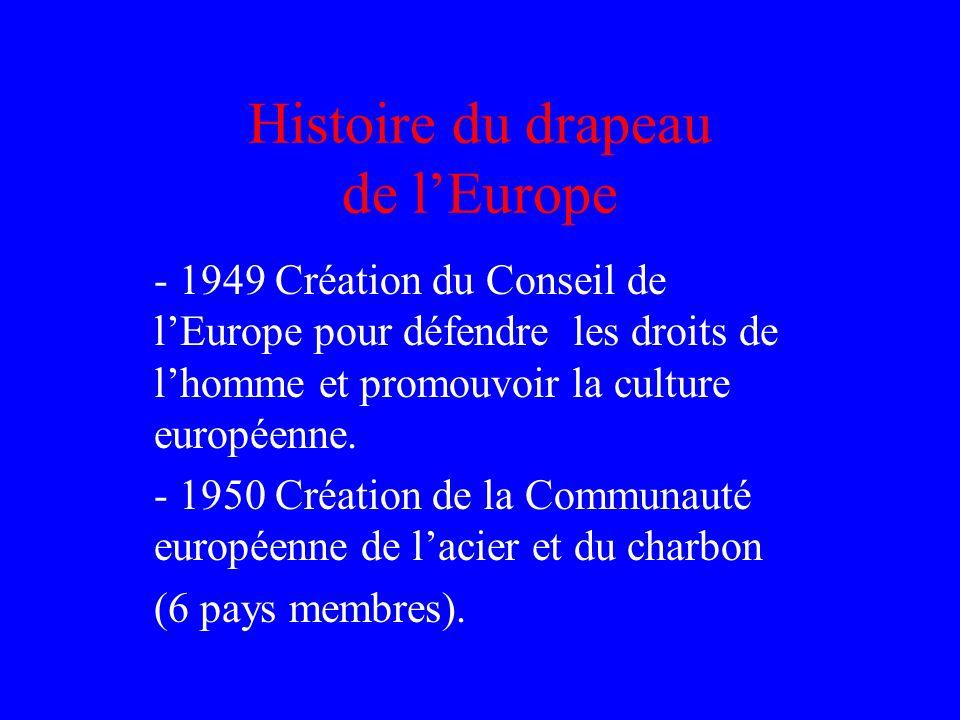 Histoire du drapeau de lEurope - 1949 Création du Conseil de lEurope pour défendre les droits de lhomme et promouvoir la culture européenne. - 1950 Cr