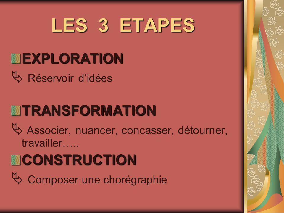 LES 3 ETAPES EXPLORATION Réservoir didéesTRANSFORMATION Associer, nuancer, concasser, détourner, travailler…..CONSTRUCTION Composer une chorégraphie