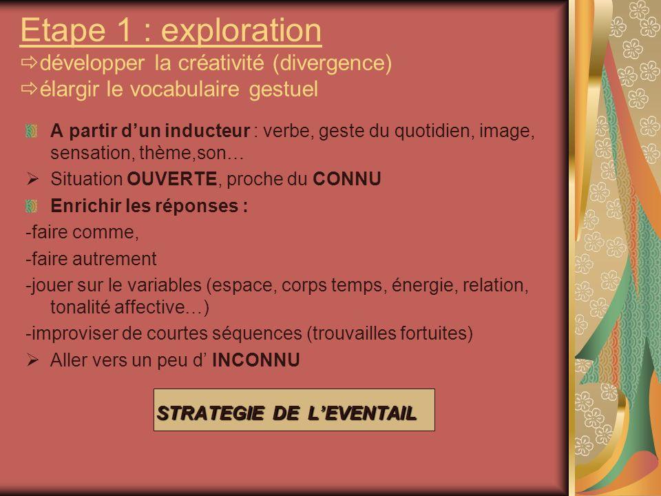Etape 1 : exploration développer la créativité (divergence) élargir le vocabulaire gestuel A partir dun inducteur : verbe, geste du quotidien, image,