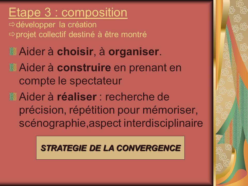 Etape 3 : composition développer la création projet collectif destiné à être montré Aider à choisir, à organiser. Aider à construire en prenant en com
