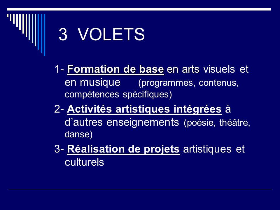 3 VOLETS Formation de base en arts 1- Formation de base en arts visuels et en musique (programmes, contenus, compétences spécifiques) 2- Activités art
