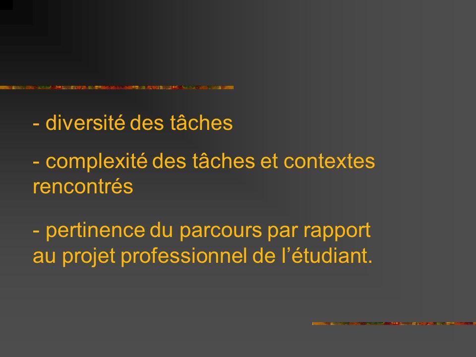 - diversité des tâches - complexité des tâches et contextes rencontrés - pertinence du parcours par rapport au projet professionnel de létudiant.