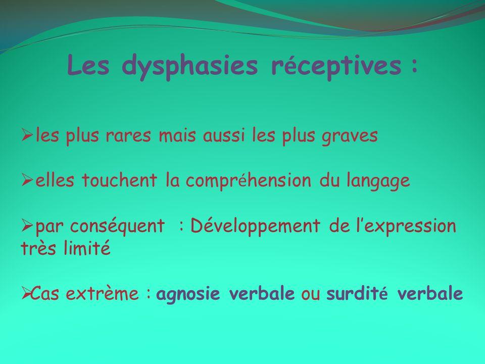 Les dysphasies r é ceptives : les plus rares mais aussi les plus graves elles touchent la compr é hension du langage par conséquent : Développement de lexpression très limité Cas extrème : agnosie verbale ou surdit é verbale