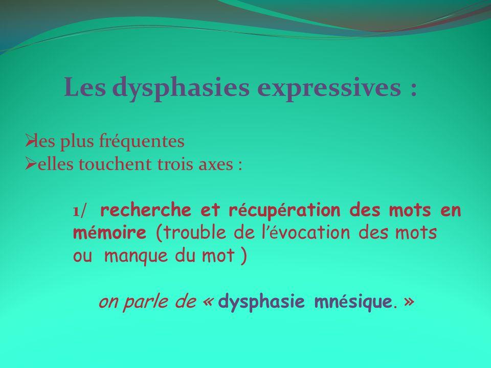 Les dysphasies expressives : les plus fréquentes elles touchent trois axes : 1/ recherche et r é cup é ration des mots en m é moire (trouble de l é vocation des mots ou manque du mot ) on parle de « dysphasie mn é sique.