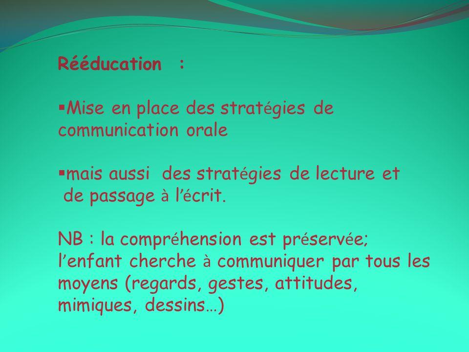 Rééducation : Mise en place des strat é gies de communication orale mais aussi des strat é gies de lecture et de passage à l é crit. NB : la compr é h