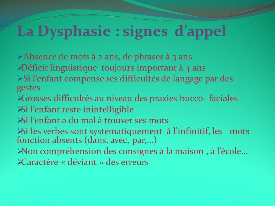 La Dysphasie : signes dappel Absence de mots à 2 ans, de phrases à 3 ans Déficit linguistique toujours important à 4 ans Si lenfant compense ses diffi