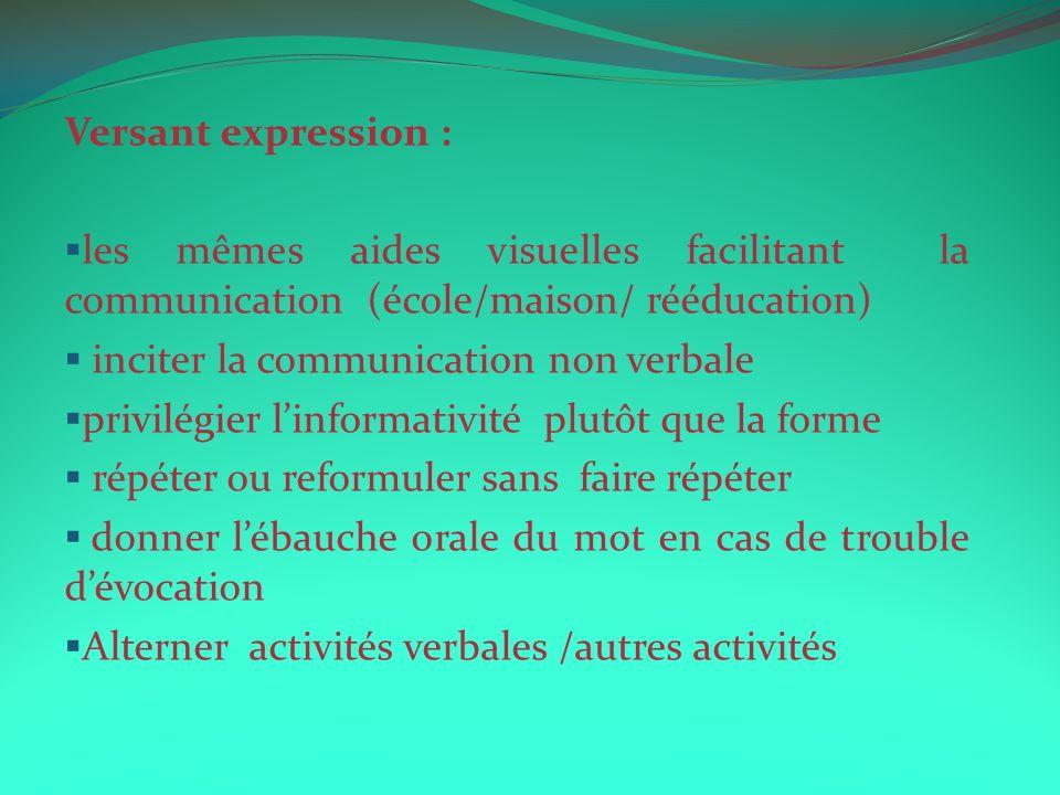 Versant expression : les mêmes aides visuelles facilitant la communication (école/maison/ rééducation) inciter la communication non verbale privilégie