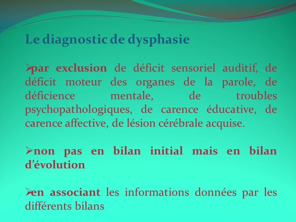 Le diagnostic de dysphasie par exclusion de déficit sensoriel auditif, de déficit moteur des organes de la parole, de déficience mentale, de troubles psychopathologiques, de carence éducative, de carence affective, de lésion cérébrale acquise.
