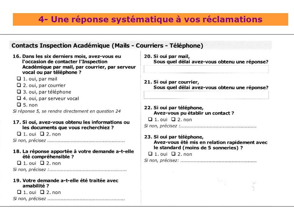 4- Une réponse systématique à vos réclamations