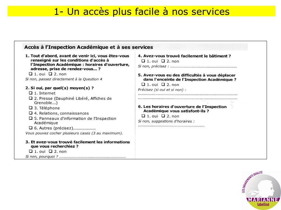 1- Un accès plus facile à nos services
