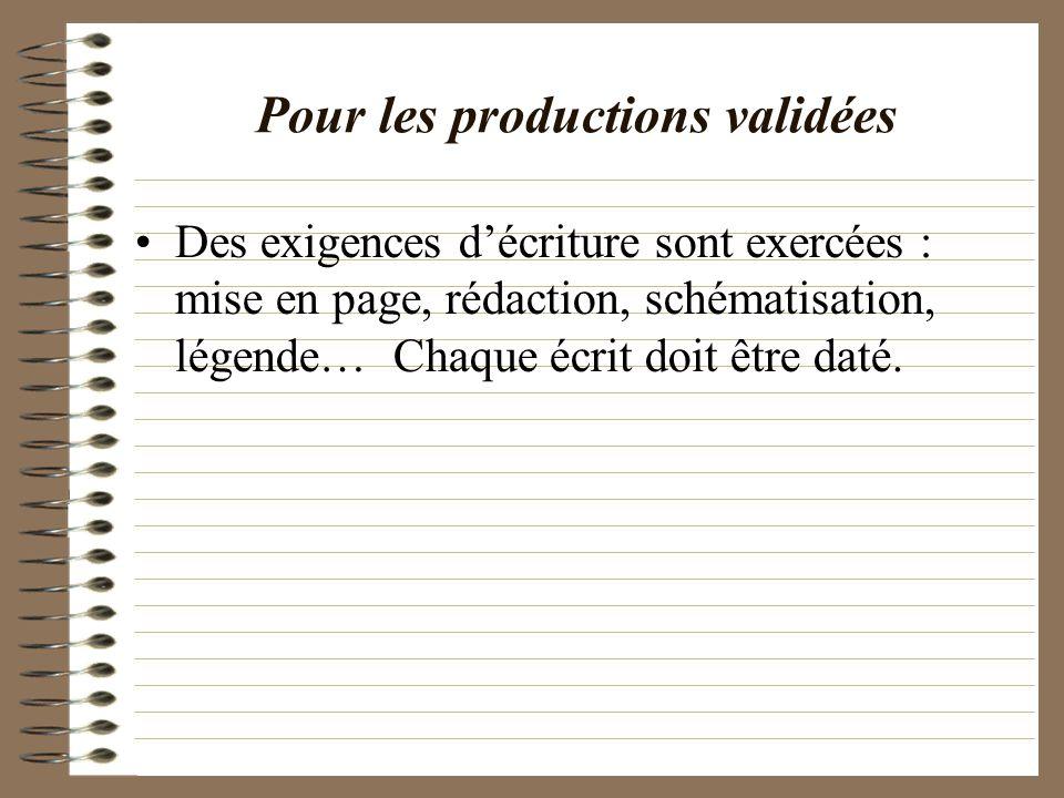 Pour les productions validées Des exigences décriture sont exercées : mise en page, rédaction, schématisation, légende… Chaque écrit doit être daté.