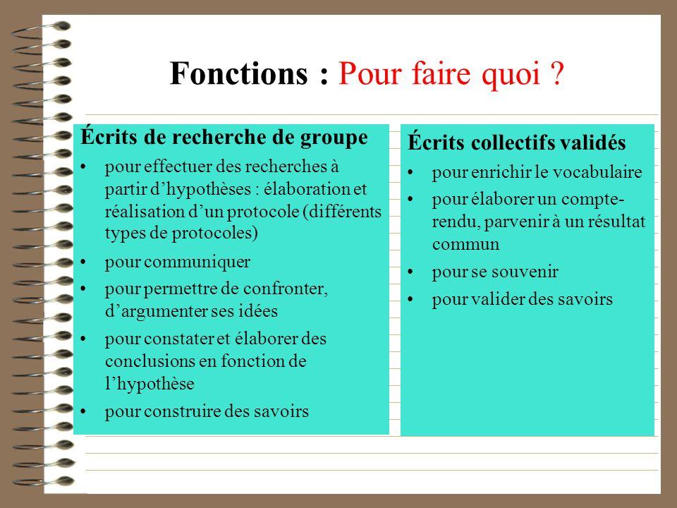 Fonctions : Pour faire quoi ? Écrits de recherche de groupe pour effectuer des recherches à partir dhypothèses : élaboration et réalisation dun protoc