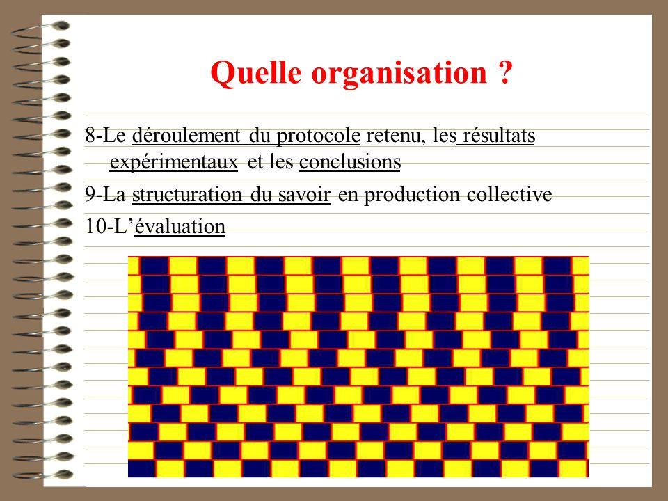 Quelle organisation ? 8-Le déroulement du protocole retenu, les résultats expérimentaux et les conclusions 9-La structuration du savoir en production