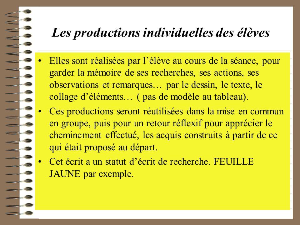 Les productions de groupe Elles sont élaborées après mise en accord au sein du groupe pour une proposition dhypothèse et de protocole expérimental communs.