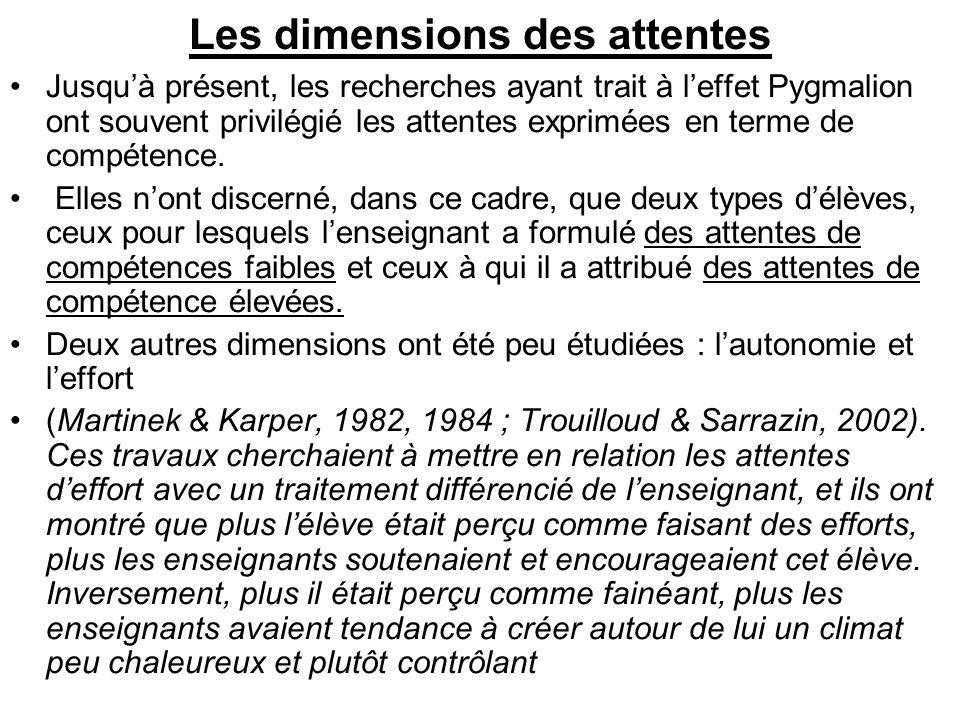 Conclusion sur les attentes Concernant les différentes dimensions dattentes, Jussim (1989) a montré quelles étaient très corrélées les unes aux autres.