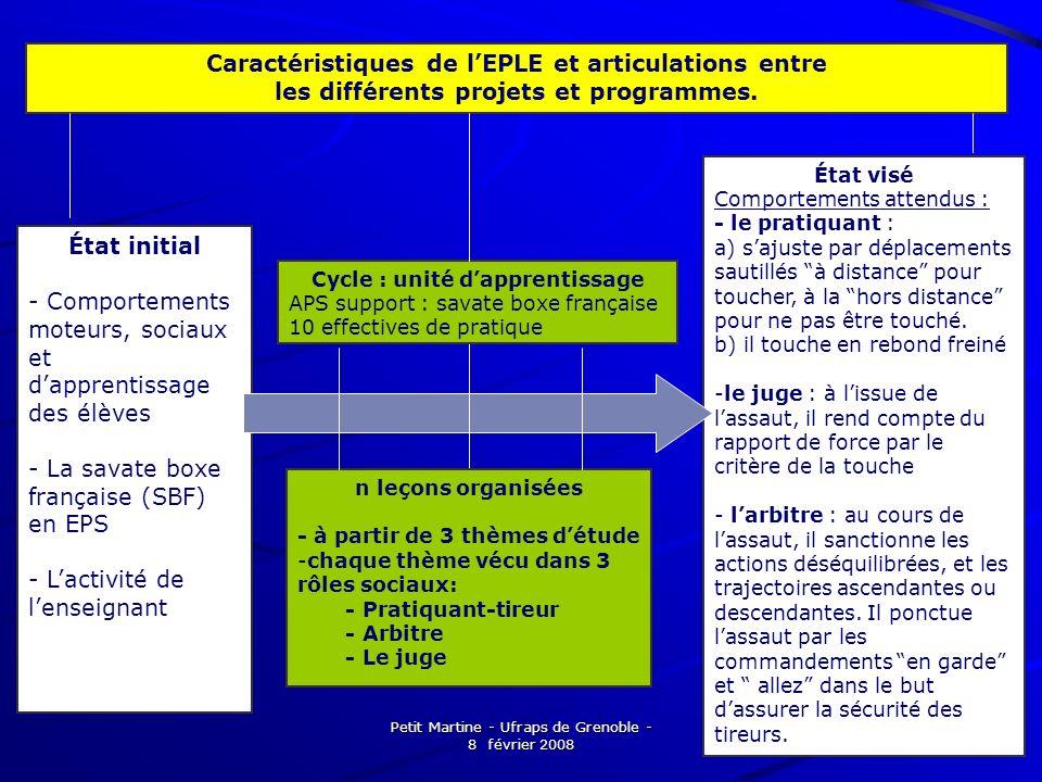 Petit Martine - Ufraps de Grenoble - 8 février 2008 10 Caractéristiques de lEPLE et articulations entre les différents projets et programmes. État ini