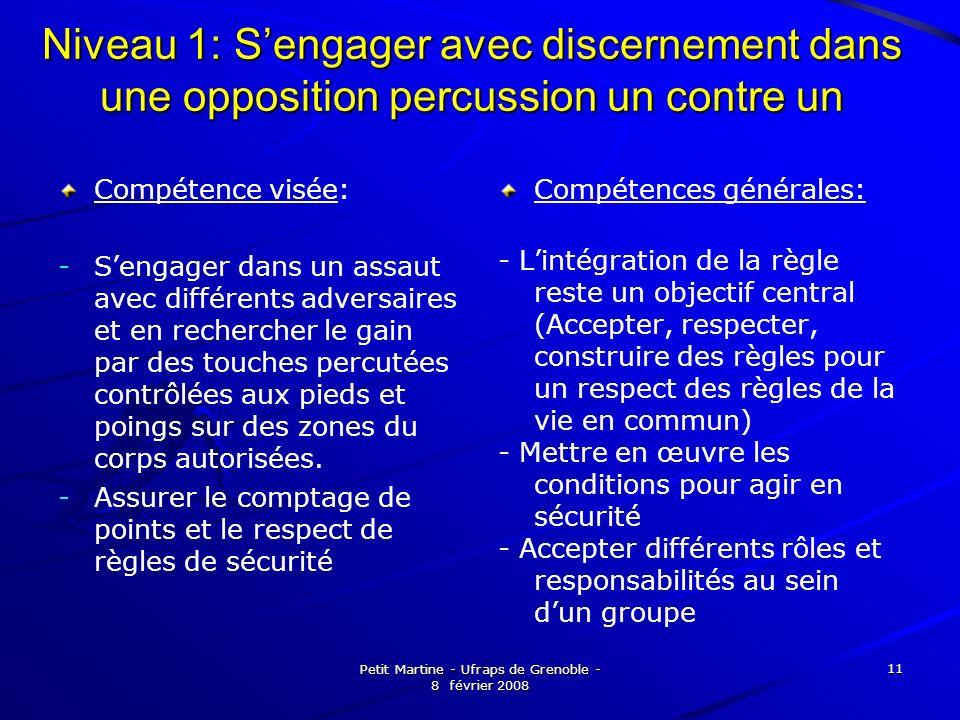 Petit Martine - Ufraps de Grenoble - 8 février 2008 11 Niveau 1: Sengager avec discernement dans une opposition percussion un contre un Compétence vis