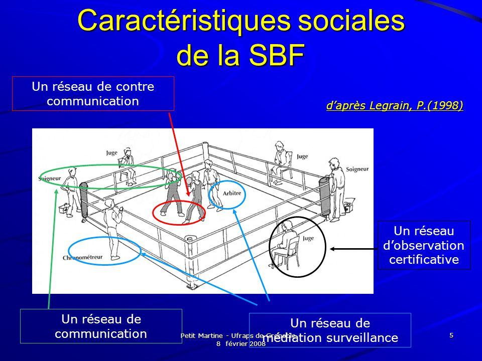 Petit Martine - Ufraps de Grenoble - 8 février 2008 5 Caractéristiques sociales de la SBF daprès Legrain, P.(1998) Un réseau de contre communication U
