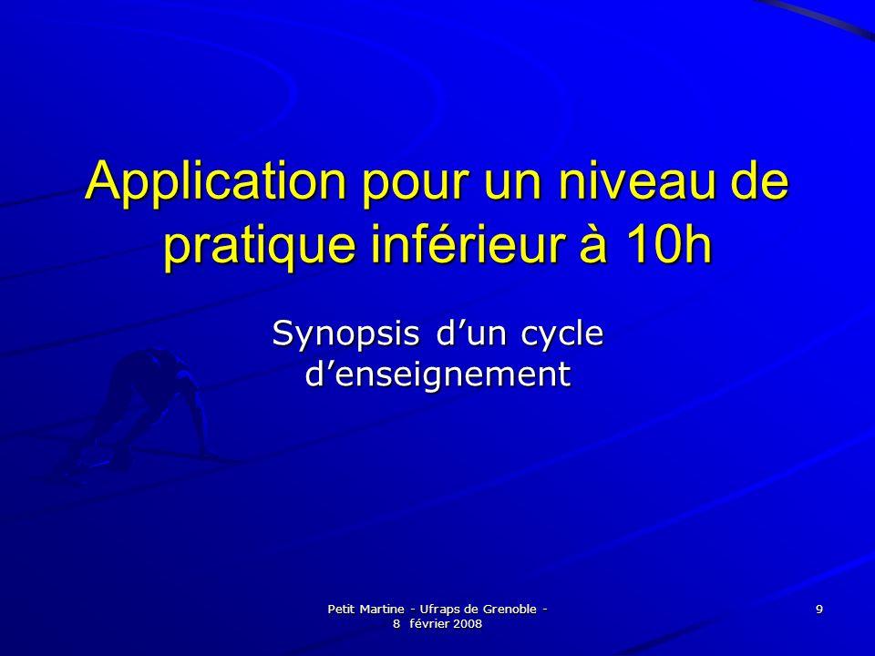 Petit Martine - Ufraps de Grenoble - 8 février 2008 9 Application pour un niveau de pratique inférieur à 10h Synopsis dun cycle denseignement