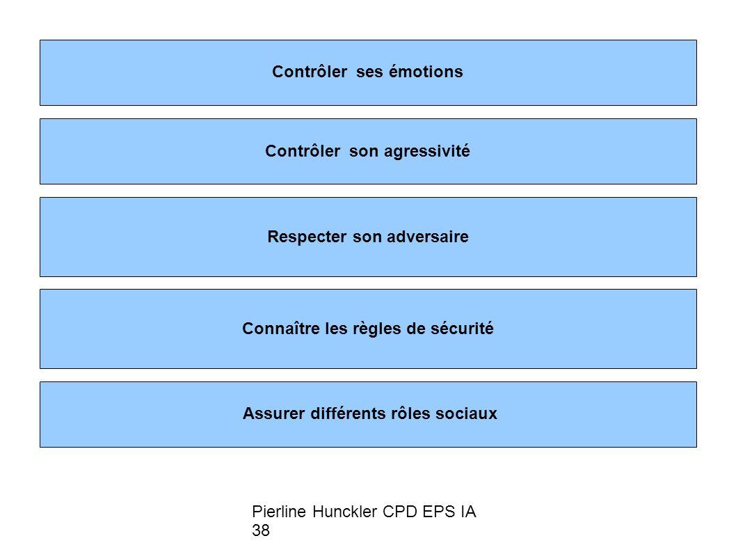 Pierline Hunckler CPD EPS IA 38 Respecter son adversaire Assurer différents rôles sociaux Connaître les règles de sécurité Contrôler son agressivité C