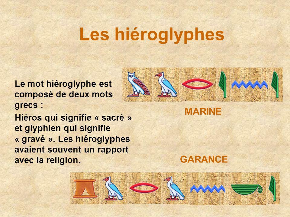 Les hiéroglyphes Le mot hiéroglyphe est composé de deux mots grecs : Hiéros qui signifie « sacré » et glyphien qui signifie « gravé ». Les hiéroglyphe